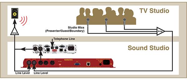 RB-AEC Delayed caller audio diagram
