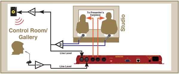RB-AEC Delayed presenter audio diagram