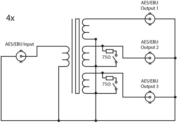 RB-AES4B3 Diagram