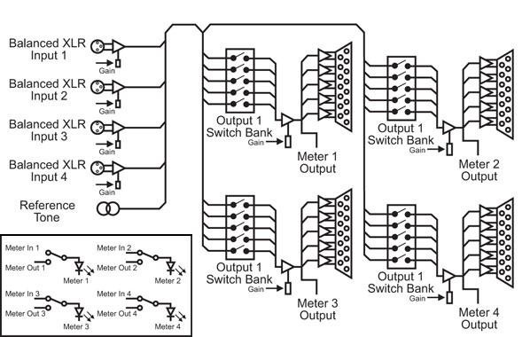 RB-DA4x5 Diagram