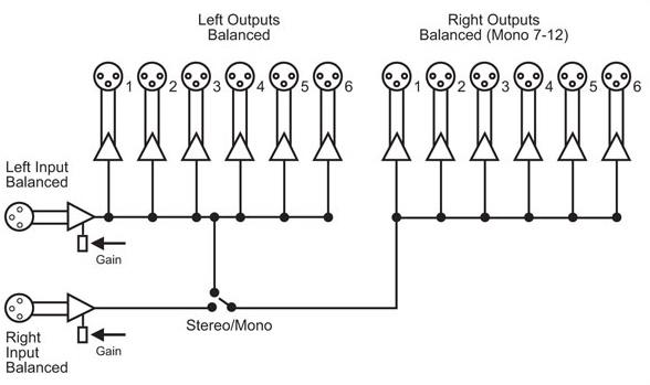 RB-DA6 Diagram