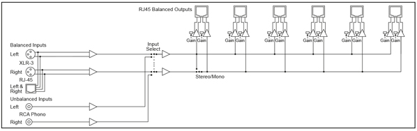 RB-DA6RG Diagram