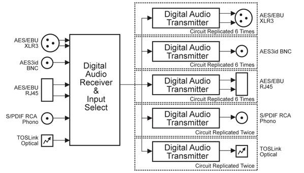 RB-ADDA2 Diagram