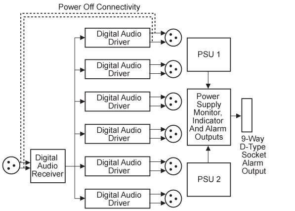 RB-DDA6A-2P Diagram