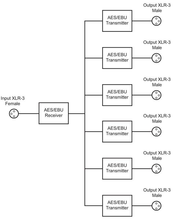 RB-DDDA6A Diagram