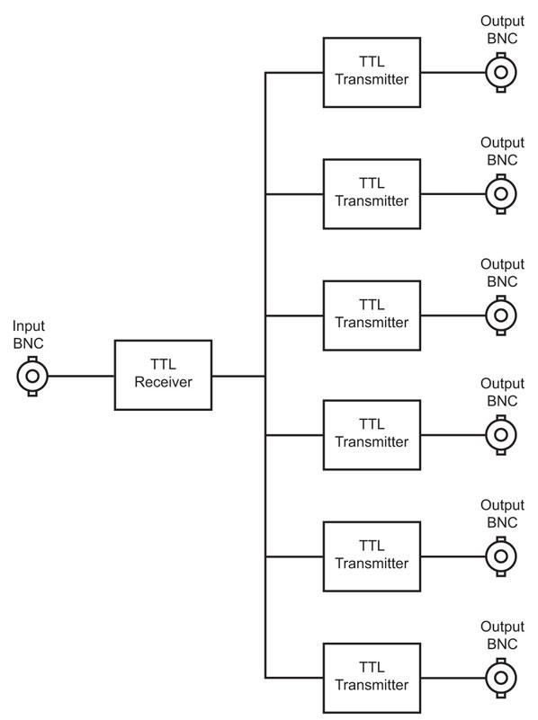 RB-DDA6W Diagram