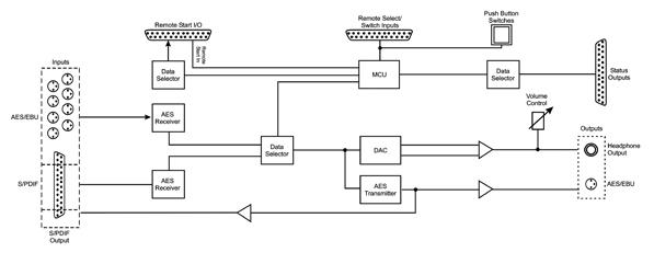 RB-DSS10 Diagram