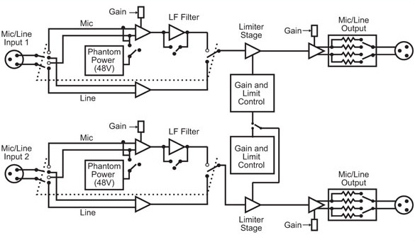 RB-ML2 Diagram