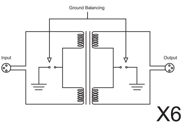 sonifex rb pli6 6 way mono passive line isolation unit