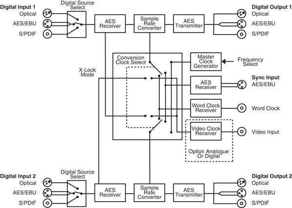 RB-SC2 Diagram