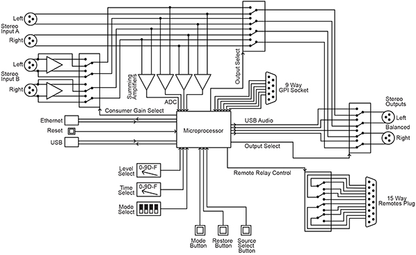 RB-SD1IP Diagram