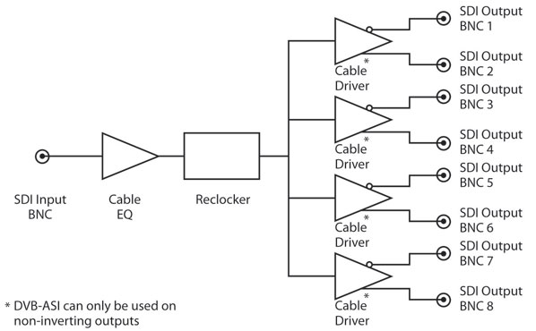 RB-VHDA8 Diagram
