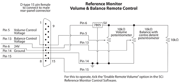 Reference Monitor Diagram