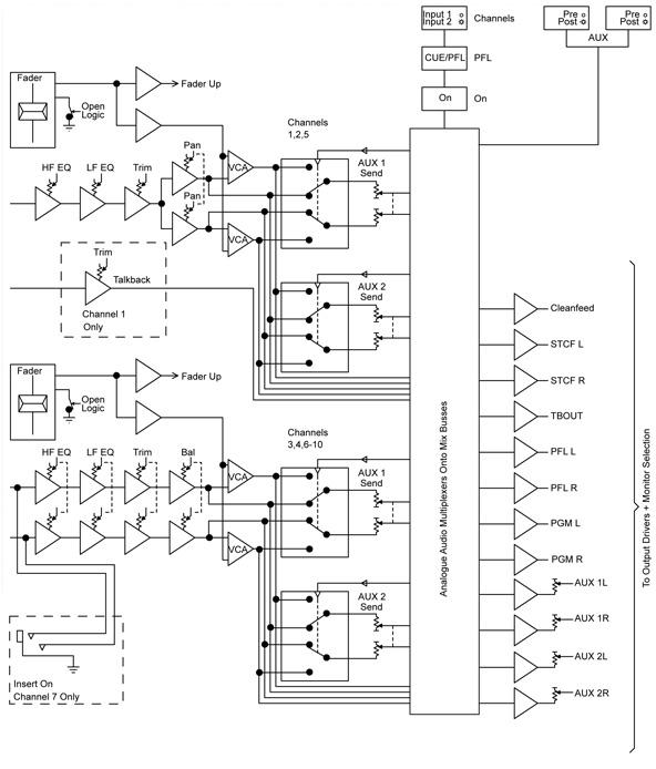 S1 Diagram.