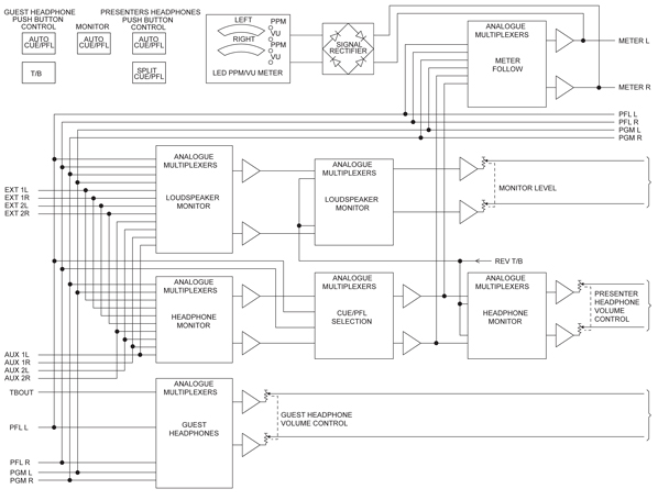 S1 Monitor Diagram